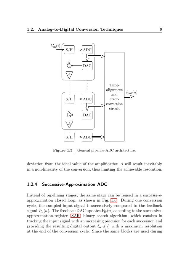 phd thesis high speed adc A frequency-scalable 14-bit adc for low power sensor applications  in this thesis, a 14-bit low-power analog-to-digital converter (adc) is designed for sensor.