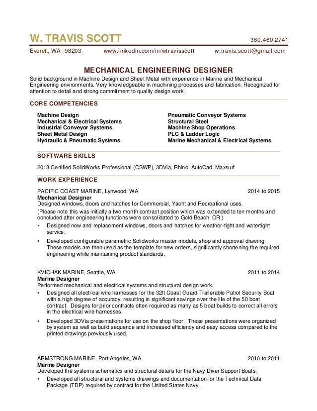 Resume W Diagne Nuevodiario Co