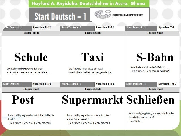 Start Deutsch A1 Exam Sprechen Teil 2