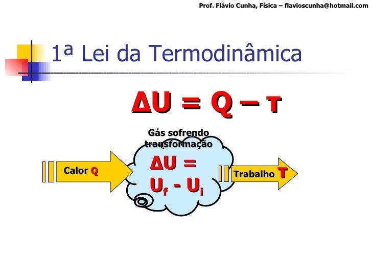 Termodinâmica fisica