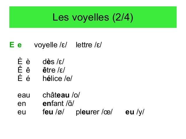 Les voyelles (2/4) E e  voyelle /ε/  lettre /ε/  È è Ê ê É é  dès /ε/ être /ε/ hélice /e/  eau en eu  château /o/ enfant /...