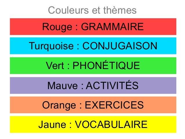 Couleurs et thèmes Rouge : GRAMMAIRE Turquoise : CONJUGAISON Vert : PHONÉTIQUE Mauve : ACTIVITÉS Orange : EXERCICES Jaune ...
