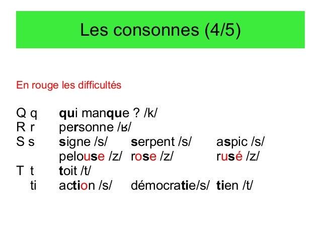 Les consonnes (4/5) En rouge les difficultés  Qq Rr Ss T t ti  qui manque ? /k/ personne /ʁ/ signe /s/ serpent /s/ aspic /...