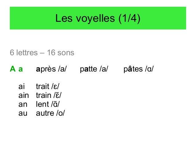Les voyelles (1/4) 6 lettres – 16 sons Aa ai ain an au  après /a/ trait /ɛ/ train /ɛ/  lent /ɑ/ autre /o/  patte /a/  pâte...