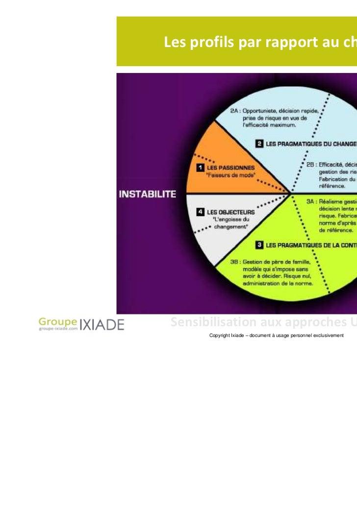 Les profils par rapport au changementSensibilisation aux approches Usages                                26      Copyright...