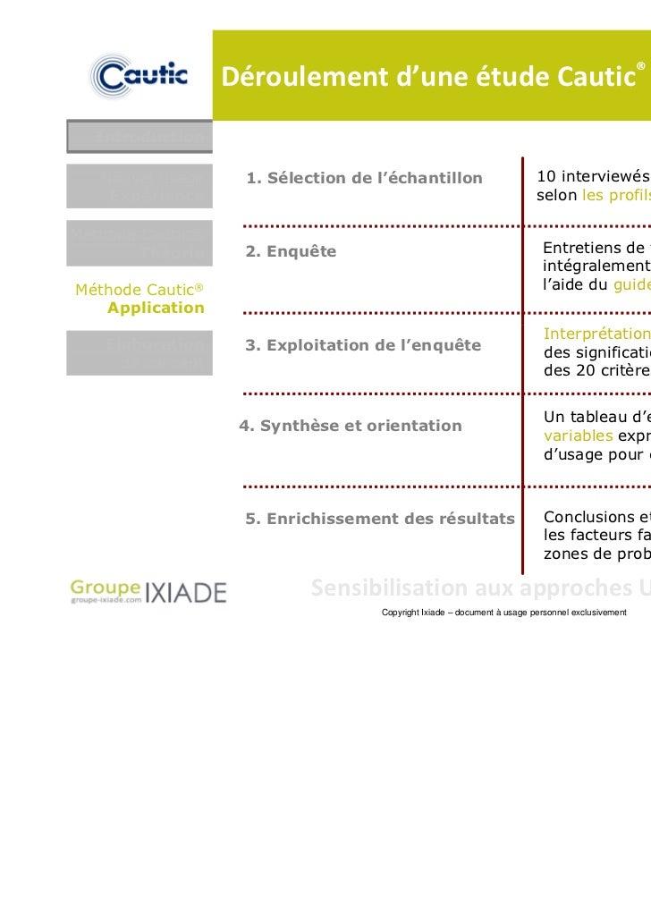 Déroulement d'une étude Cautic® type  Introduction   Nouvel usage    1. Sélection de l'échantillon                        ...