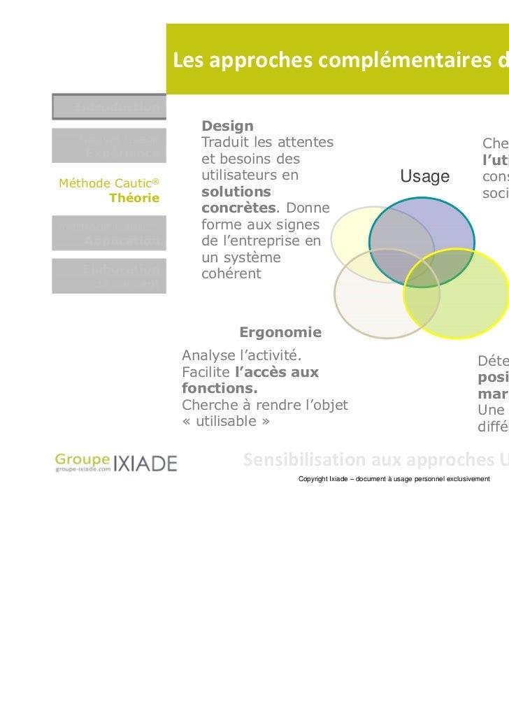 Les approches complémentaires de l'usage  Introduction                    Design  Nouvel usage      Traduit les attentes  ...