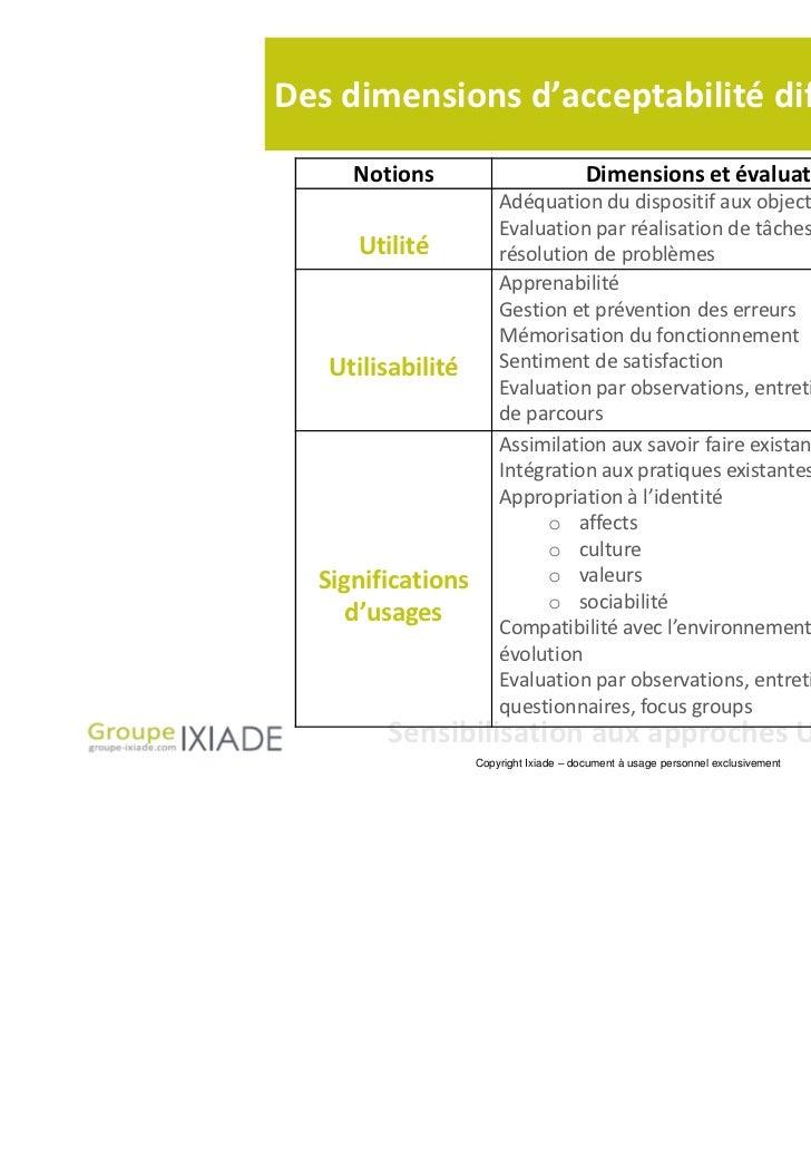 Des dimensions d'acceptabilité différentes     Notions                            Dimensions et évaluation                ...