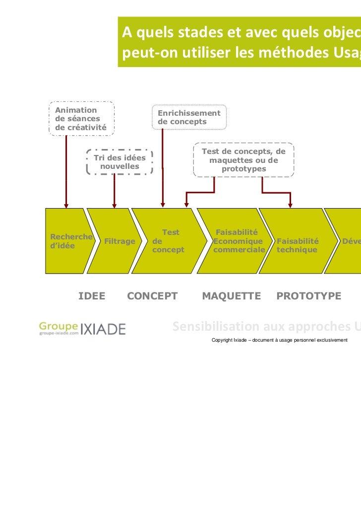 A quels stades et avec quels objectifs                   peut-on utiliser les méthodes Usages ? Animation                 ...