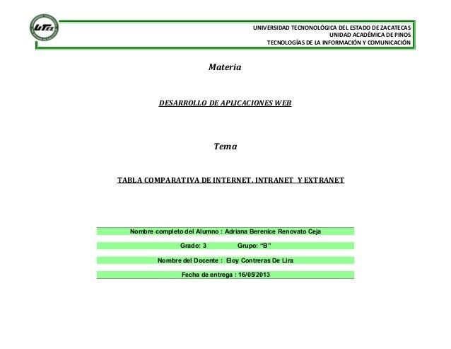 UNIVERSIDAD TECNONOLÓGICA DEL ESTADO DE ZACATECASUNIDAD ACADÉMICA DE PINOSTECNOLOGÍAS DE LA INFORMACIÓN Y COMUNICACIÓNMate...