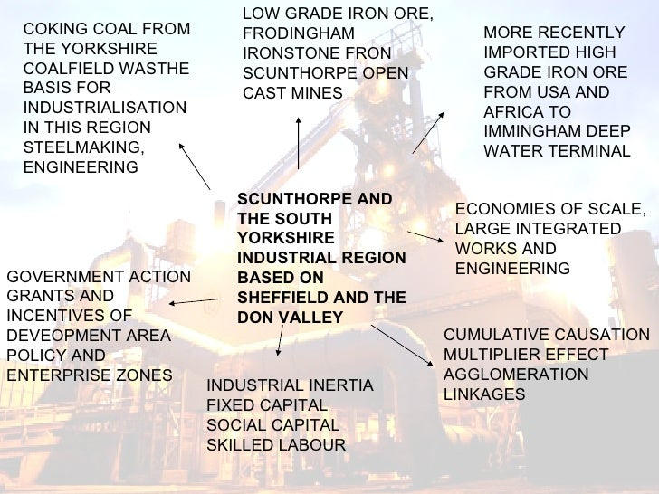 SCUNTHORPE AND THE SOUTH YORKSHIRE INDUSTRIAL REGION BASED ON SHEFFIELD AND THE DON VALLEY COKING COAL FROM THE YORKSHIRE ...