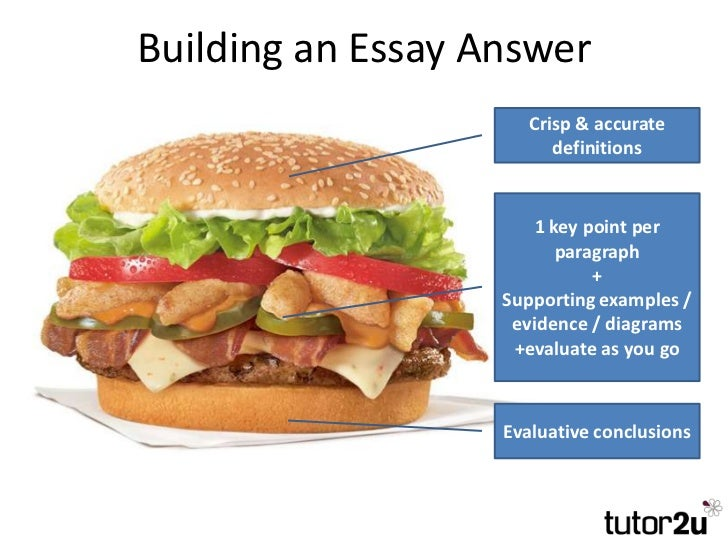 """evaluate the evidence essay Analyzing and evaluating evidence this handout demonstrates how to use the summary of an article to make your critique of the evidence more effective as we saw in """"writing a summary paragraph,"""" the goal of the summary is to present the article's main points clearly, and show how those points all add up to the article's thesis."""