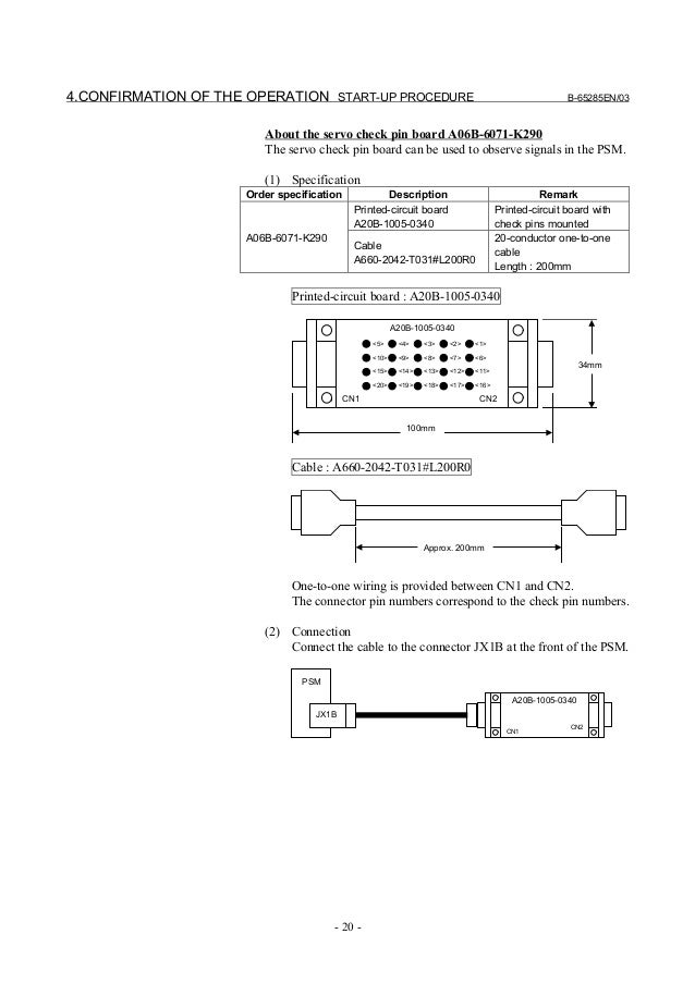 Fanuc Cable Wiring Diagrams - Wiring Diagrams List on