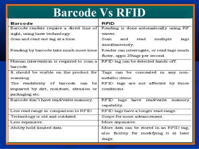 Barcode Vs RFID