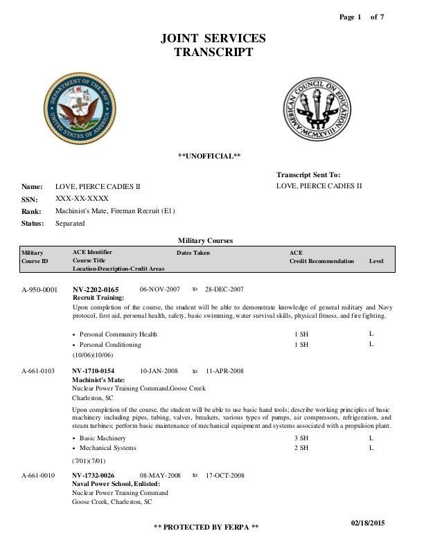 Military Training Summary Long Hand