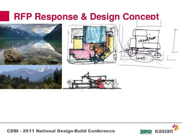BIM Changing Perceptions of DesignBuild