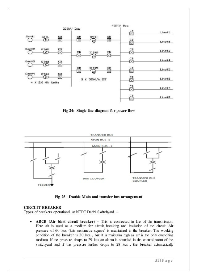 CONTROL AND INSTRUMENTATION OF POWER PLANT – Lar Sight Pressure Switch Wiring Diagram