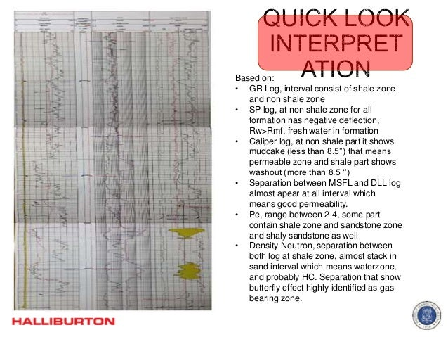 Well Log Interpretation and Petrophysical Analisis in [Autosaved]