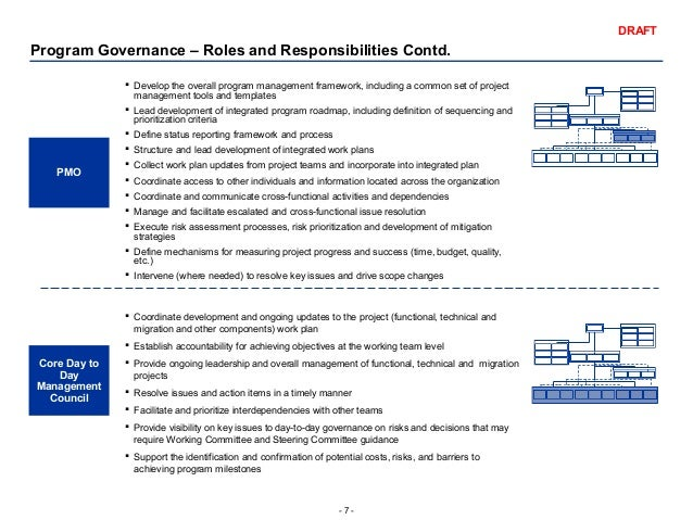 ... Governance; 7.   7   DRAFT Program Governance U2013 Roles And  Responsibilities ...  Project Management Roles And Responsibilities Template