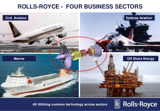 Microsoft and Rolls-Royce collaborate to offer advanced ...