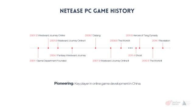 NetEase Company Introduction 2015_v2
