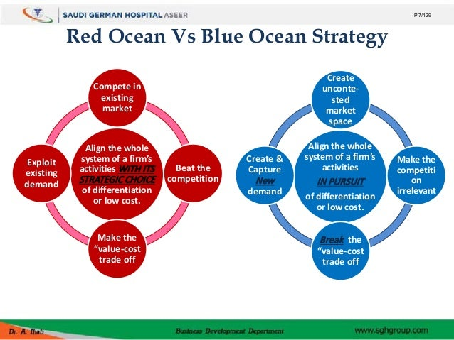 Circuit City Blue Ocean Strategy Great Installation Of