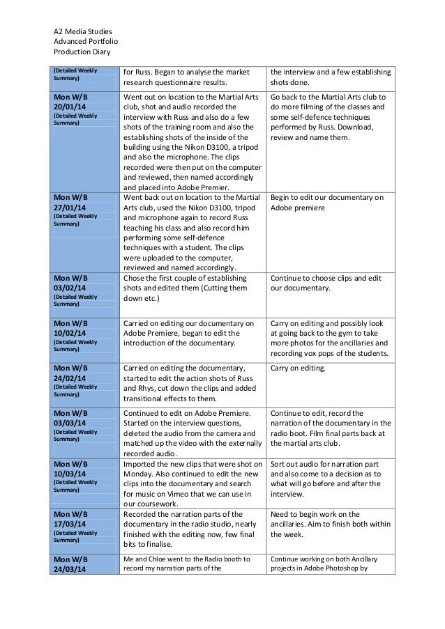 a2 advanced portfolio production diary template 2013 to 2014