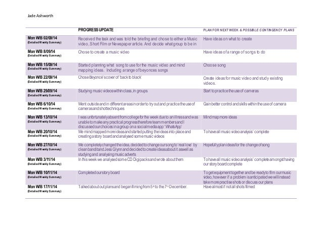 Jade Ashworth PROGRESSUPDATE PLAN FOR NEXT WEEK & POSSIBLE CONTINGENCY PLANS Mon W/B 02/09/14 (Detailed Weekly Summary) Re...