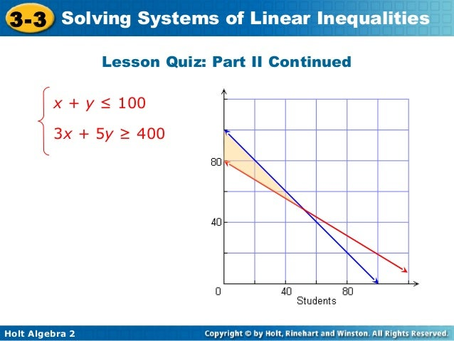how to solve systems of linear inequalities