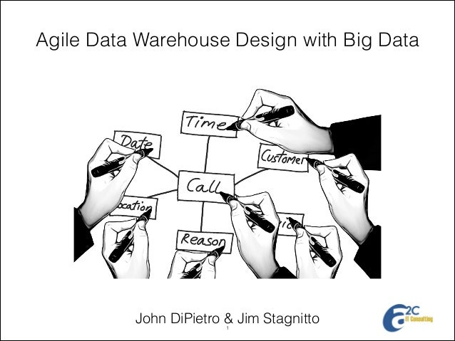 Agile Data Warehouse Design with Big Data  John DiPietro & Jim Stagnitto !1