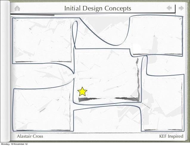 Initial Design Concepts             Alastair Cross                             KEF InspiredMonday, 19 November 12