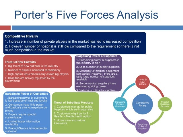 appliance industry 5 forces analysis Porter 5 forces analysis is an exc ellent fram ework that could help m anagers, ent repreneurs and investors to evaluate whet her a business is oper ating in a profitable industry.