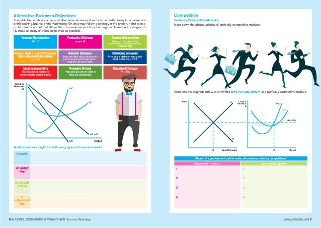 econ revision A-level economics revision guide simple and clear explanations relevant diagrams and suggested evaluation to go with basic definitions and concepts recently updated.