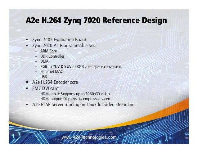 A2 e overview