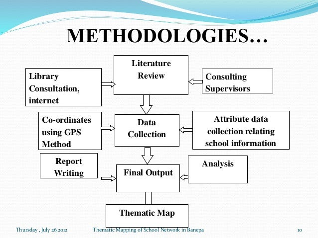 brm research papers Ba7207 business research methods syllabus notes question papers 2 marks question bank with answers - ba7207 brm study materials.