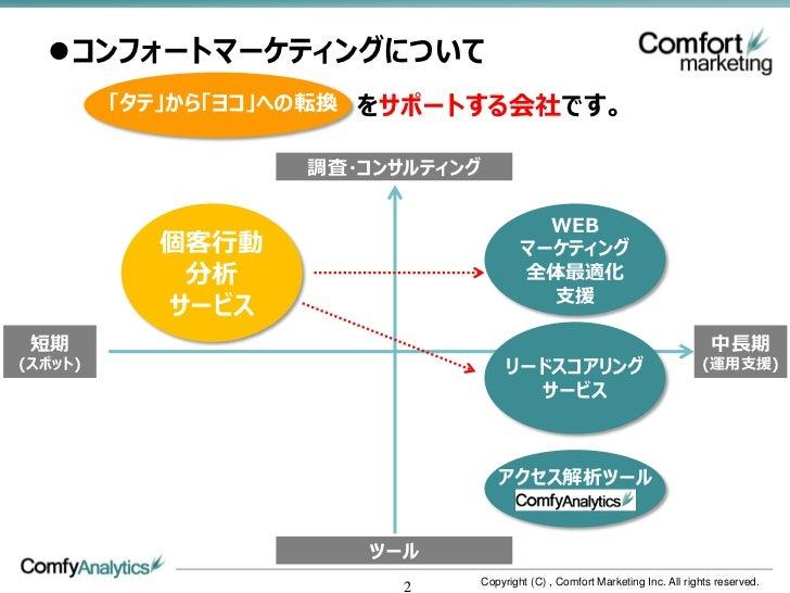 『個客』 視点の行動分析がウェブビジネスを変える! Slide 2
