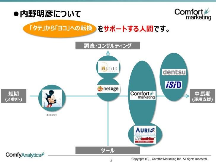 『個客』 視点の行動分析がウェブビジネスを変える! Slide 3