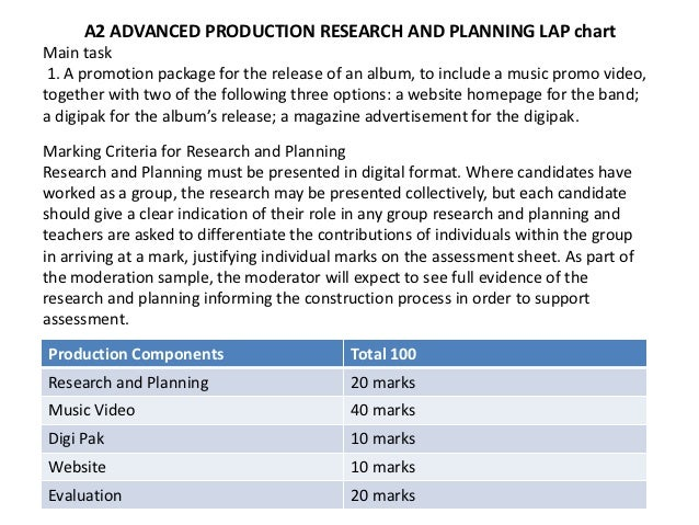 A2 ADVANCED PRODUCTION RESEARCH AND PLANNING LAP chartMain task 1. A promotion package for the release of an album, to inc...