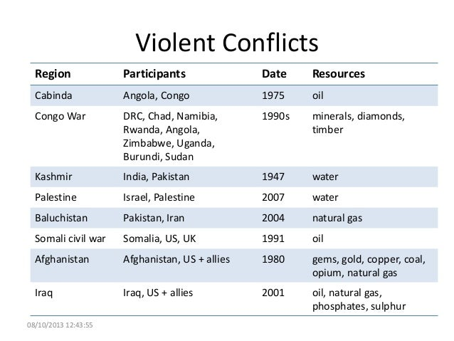 natural resources and violent conflict Root causes of violent conflict in developing countries  competition for power and resources for example, in the conflict in  conflict over natural.