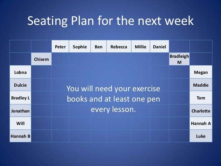 Seating Plan for the next week                     Peter    Sophie   Ben   Rebecca   Millie   Daniel                      ...