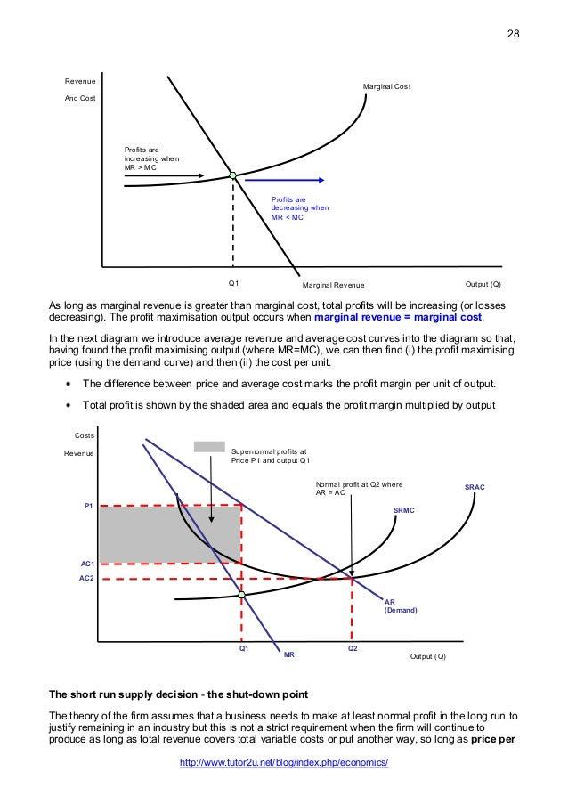 A2 microeconomics course companion