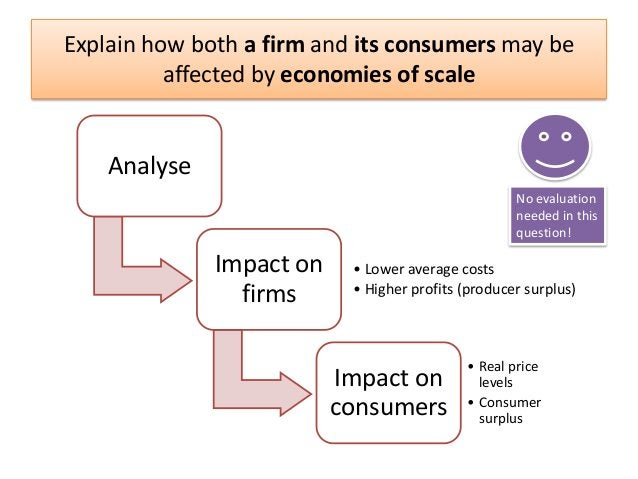 Explain how both a firm and its consumers may be affected by economies of scale  Analyse No evaluation needed in this ques...