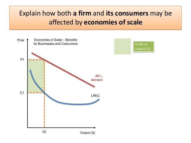 Explain how both a firm and its consumers may be affected by economies of scale Price  Economies of Scale – Benefits for B...