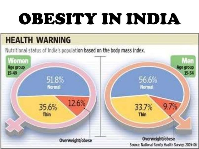 obesity in india statistics 2016 pdf