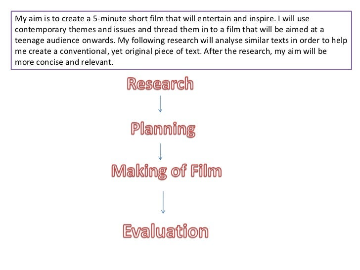 My aim is to create a 5-minute short film that will entertain and inspire. I will use contemporary themes and issues and t...