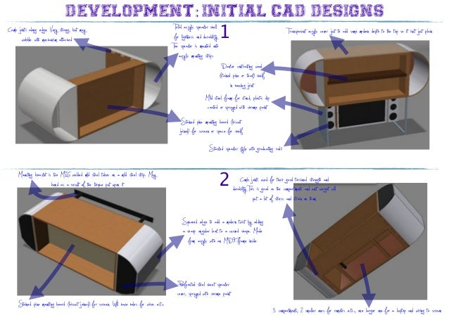 A2 product design coursework example