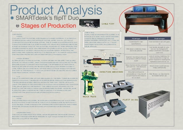 A2 design and technology coursework examples