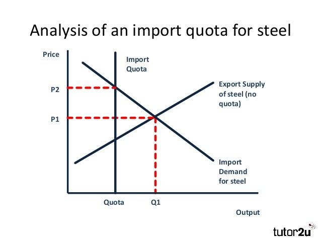 estimation of import and export demand Estimating export demand project methods the import demand functions will be estimated using disaggregated trade data collected from the comtrade database of the.