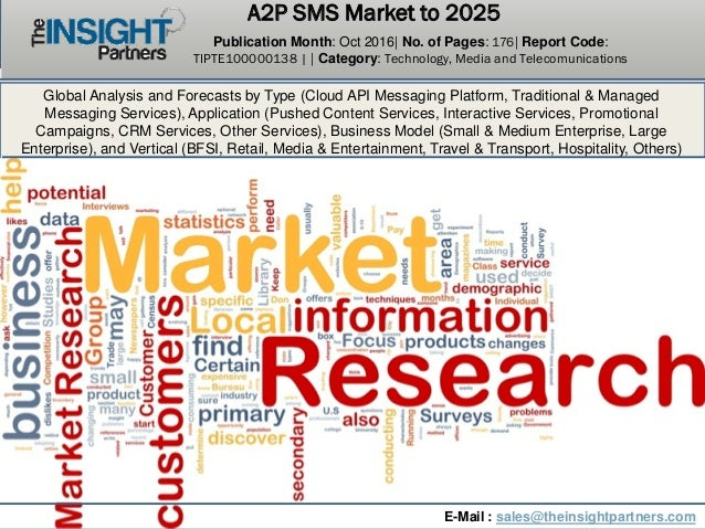A2 p sms market - By Key Players, Type, Application, Region