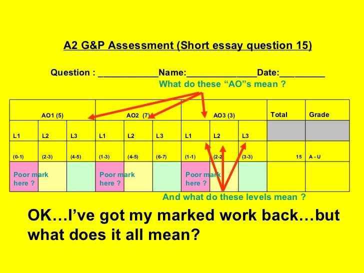 OK…I've got my marked work back…but  what does it all mean? Poor mark here ? Poor mark here ? Poor mark here ? A2 G&P Asse...